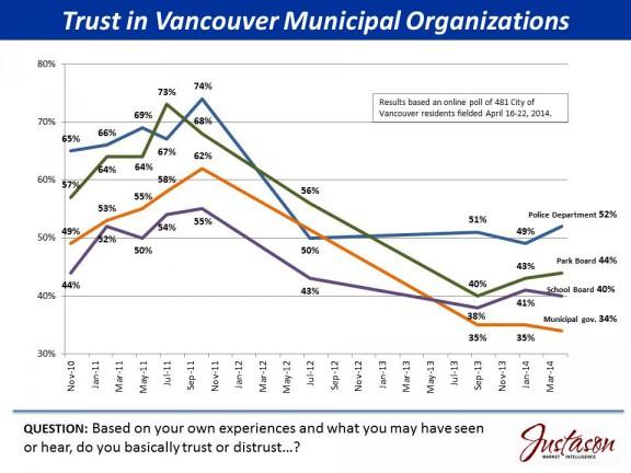 April 2014 civic trust